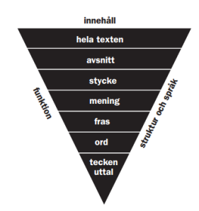 texttriangel