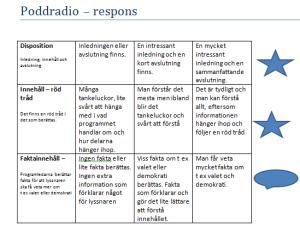 Poddradio_-_respons
